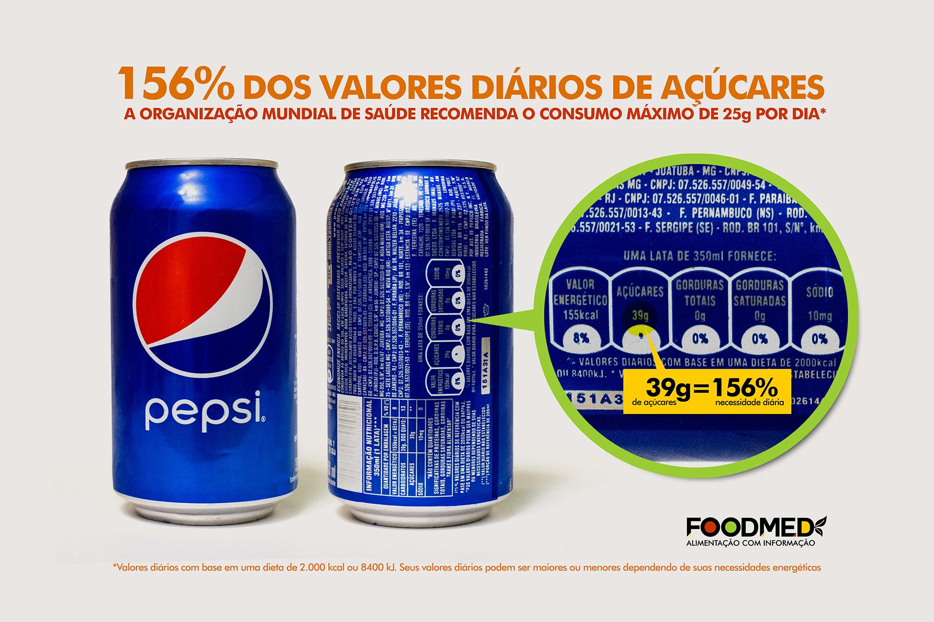 Quantidade de Açucar na Pepsi