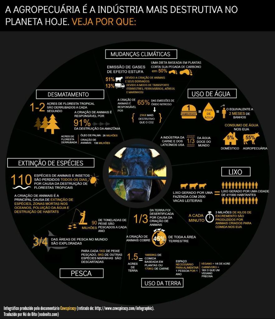 Cowspiracy_documentario